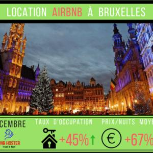 Location AirBnB à Bruxelles