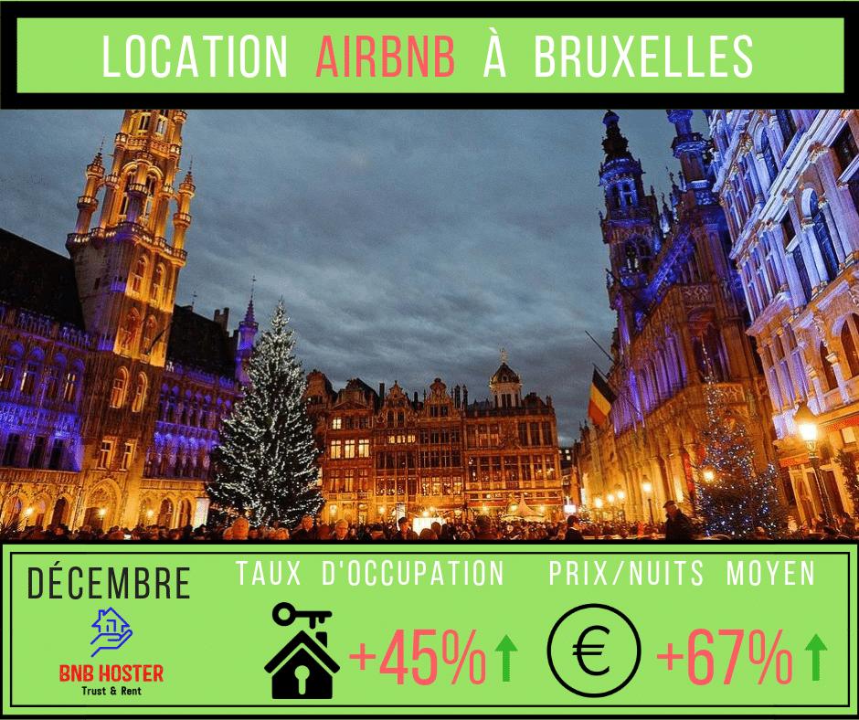 AirBnB rental in Brussels